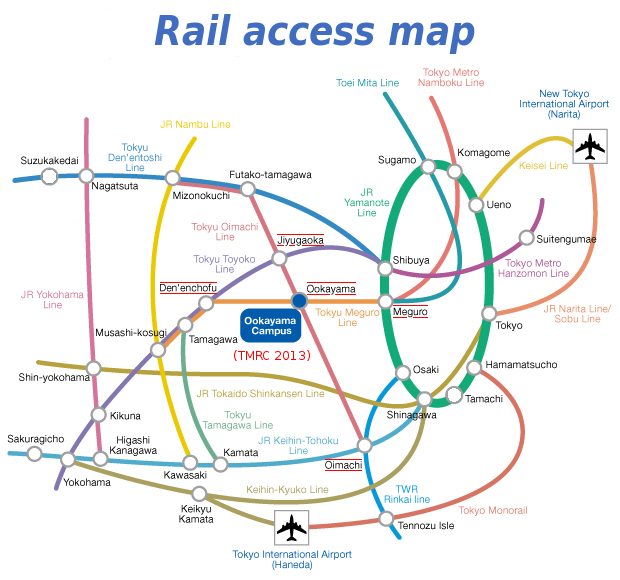 Railway Access Map